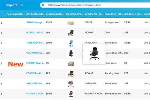 Data Scraping - Website Design - lincogndesign com